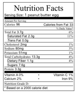 "Skinny ""Reese's"" Peanut Butter Eggs | my skinny sweet tooth"